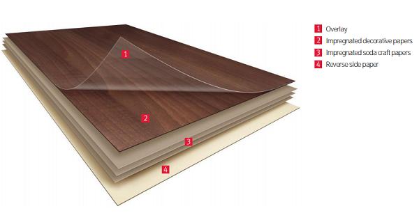 Cấu tạo của sàn gỗ công nghiệp Egger
