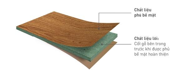 Chất lượng lớp lõi là một trong những yếu tố quyết định độ bền của sàn gỗ chịu nước